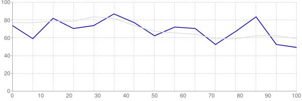 Rental vacancy rate in Maine